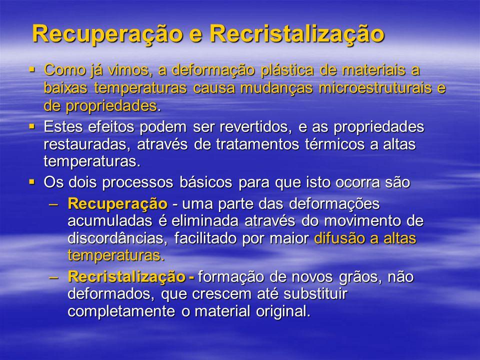 Recuperação e Recristalização