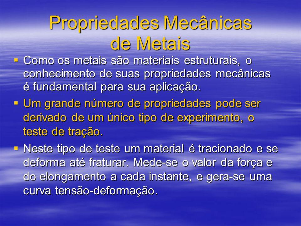 Propriedades Mecânicas de Metais