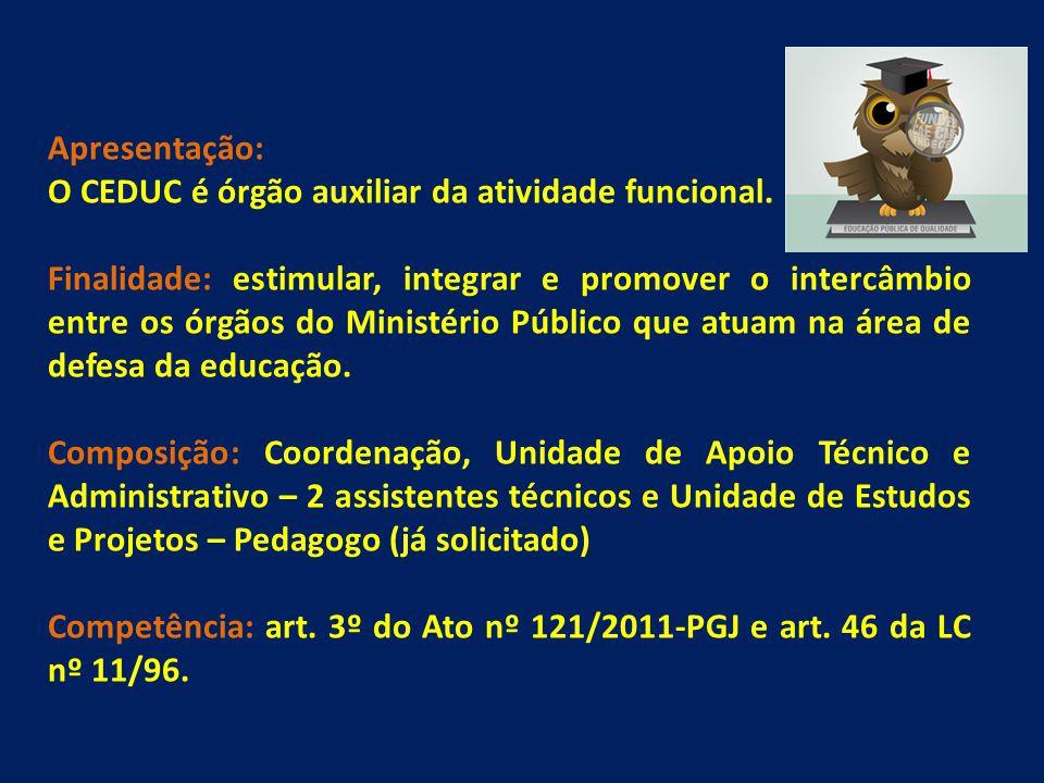 Apresentação: O CEDUC é órgão auxiliar da atividade funcional.