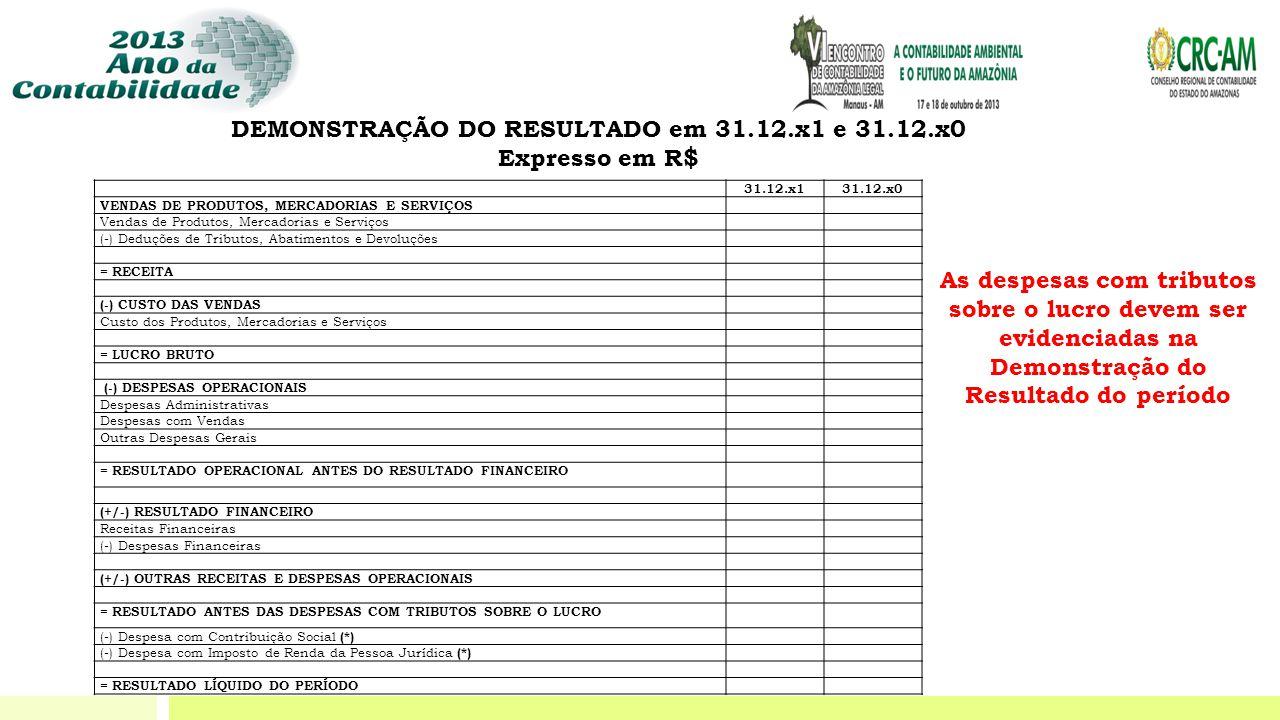 DEMONSTRAÇÃO DO RESULTADO em 31.12.x1 e 31.12.x0