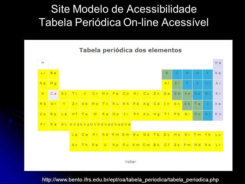 Site Modelo de Acessibilidade Tabela Periódica On-line Acessível