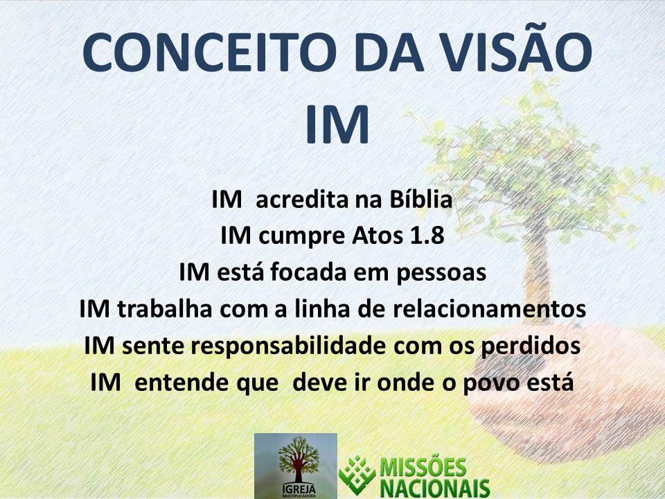 CONCEITO DA VISÃO IM IM acredita na Bíblia IM cumpre Atos 1.8