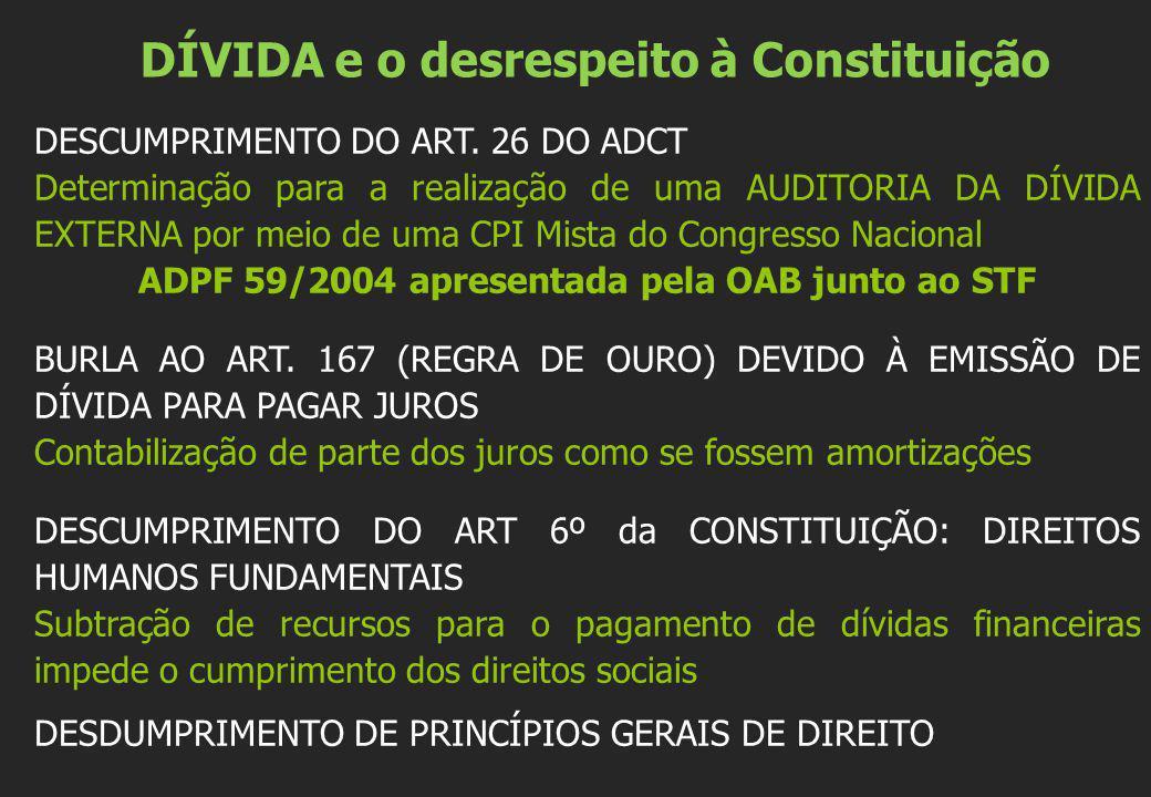 DÍVIDA e o desrespeito à Constituição