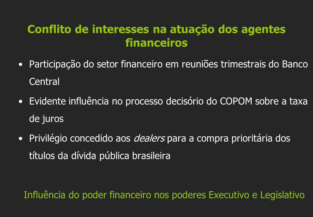 Conflito de interesses na atuação dos agentes financeiros