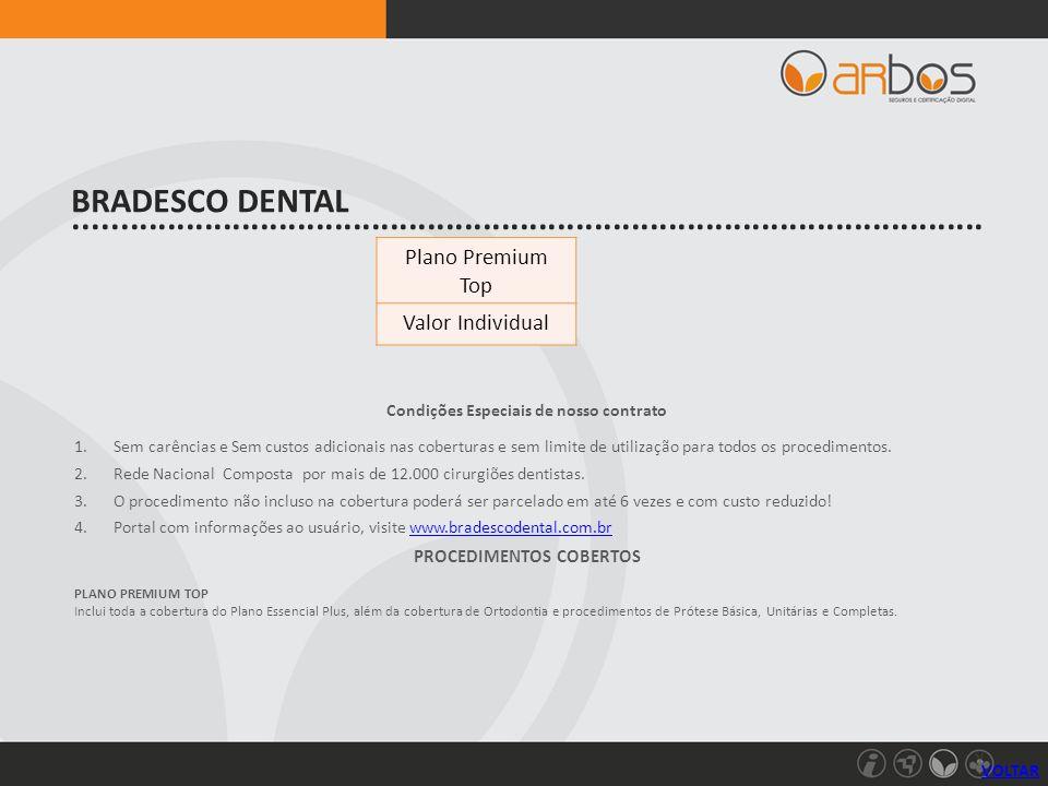Condições Especiais de nosso contrato PROCEDIMENTOS COBERTOS