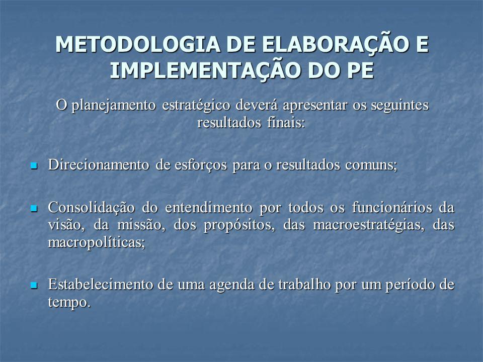 METODOLOGIA DE ELABORAÇÃO E IMPLEMENTAÇÃO DO PE