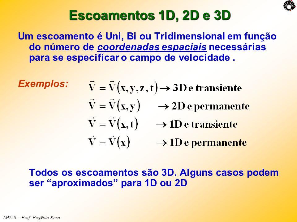 Escoamentos 1D, 2D e 3D