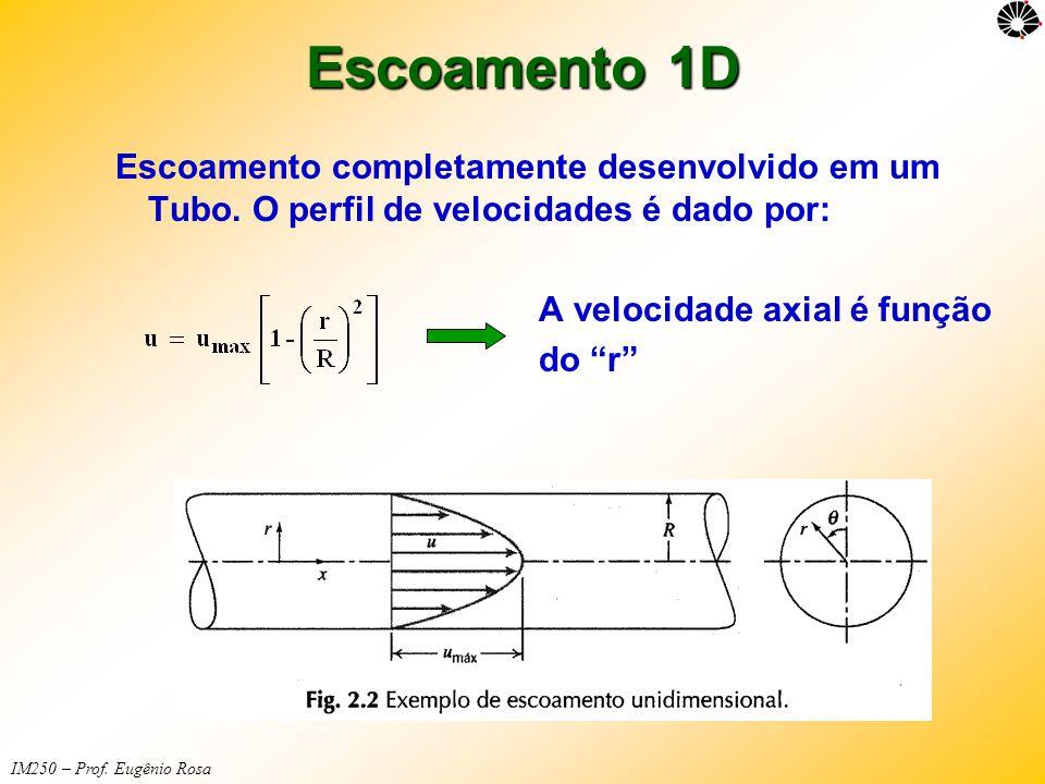 Escoamento 1D Escoamento completamente desenvolvido em um Tubo. O perfil de velocidades é dado por: