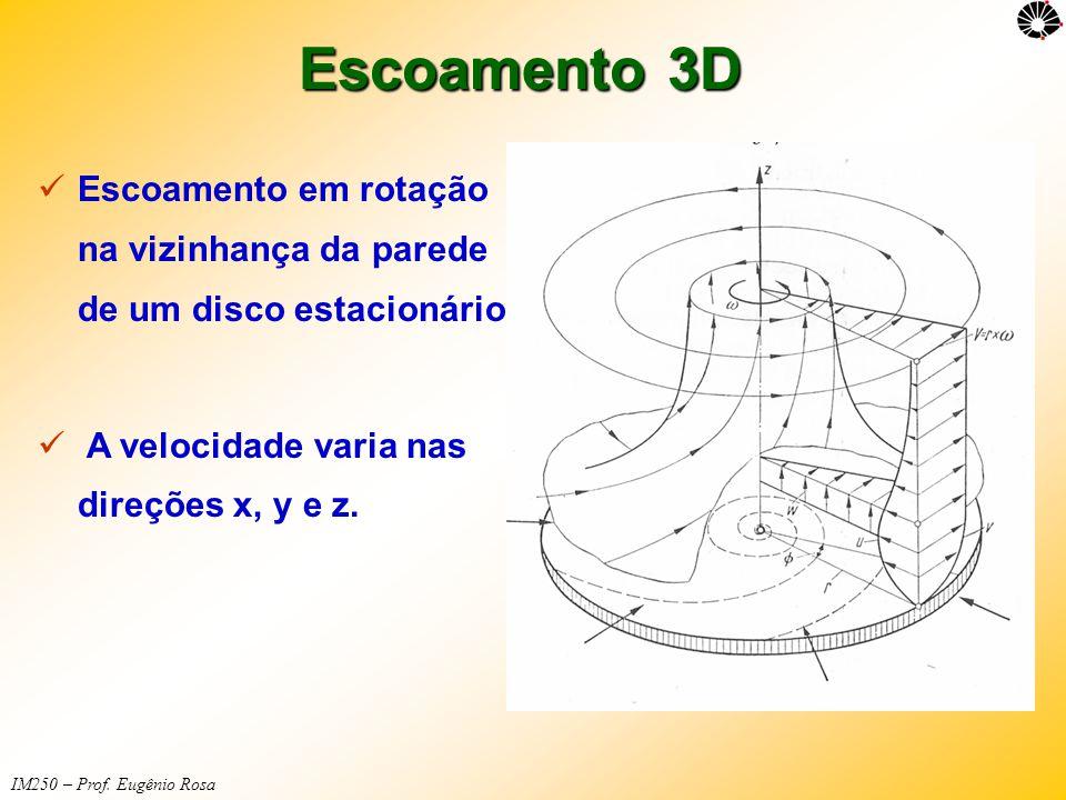 Escoamento 3D Escoamento em rotação na vizinhança da parede de um disco estacionário.