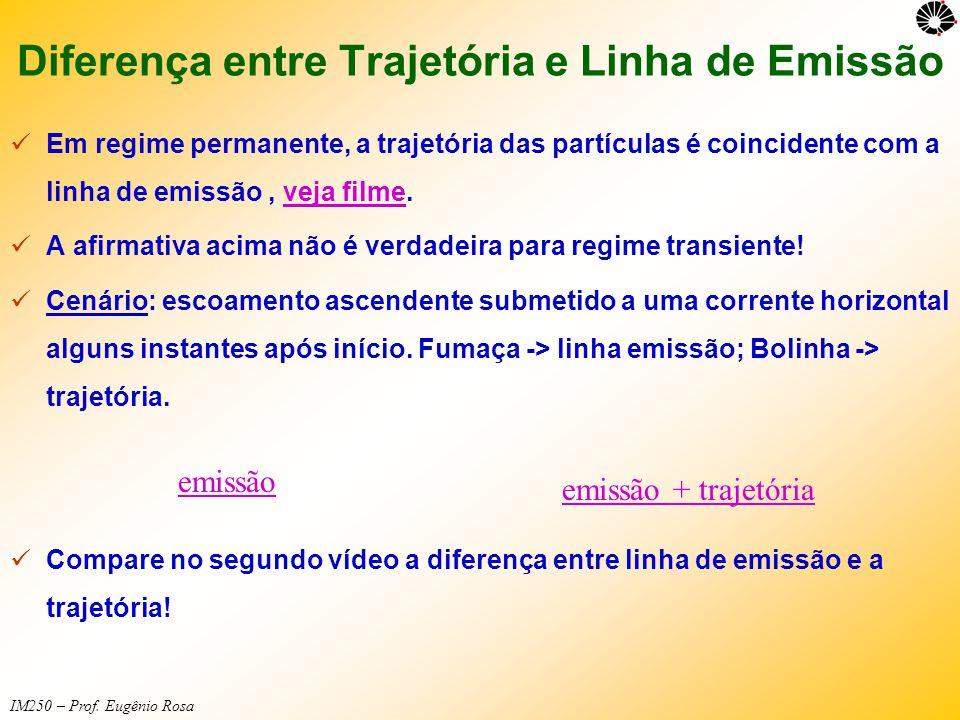 Diferença entre Trajetória e Linha de Emissão