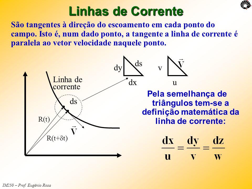 Linhas de Corrente