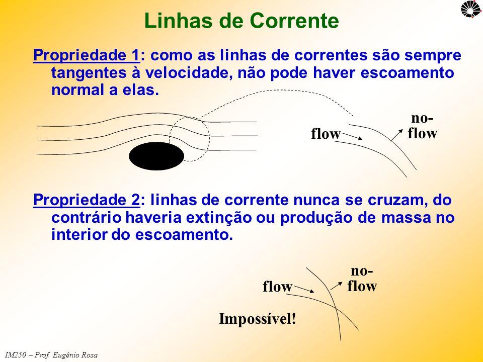 Linhas de Corrente Propriedade 1: como as linhas de correntes são sempre tangentes à velocidade, não pode haver escoamento normal a elas.