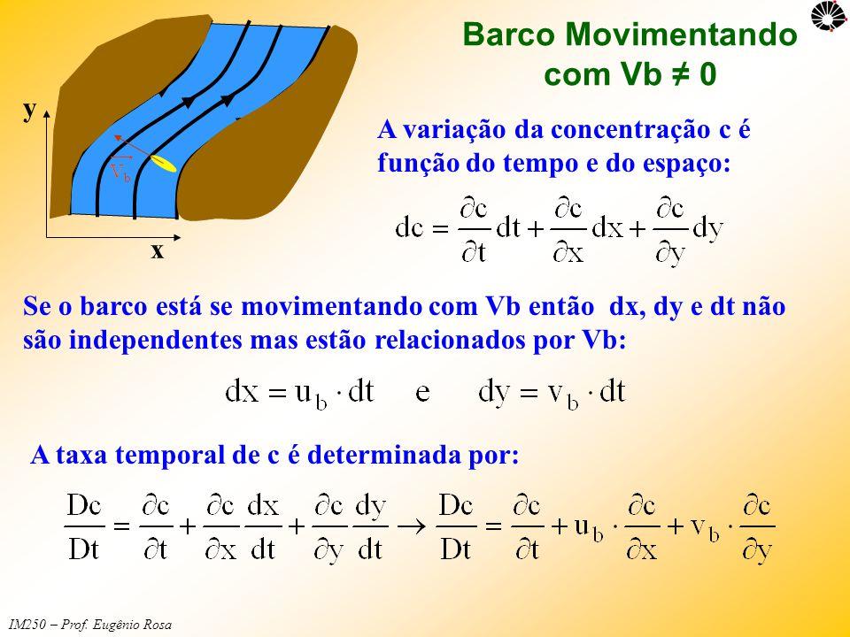 Barco Movimentando com Vb ≠ 0