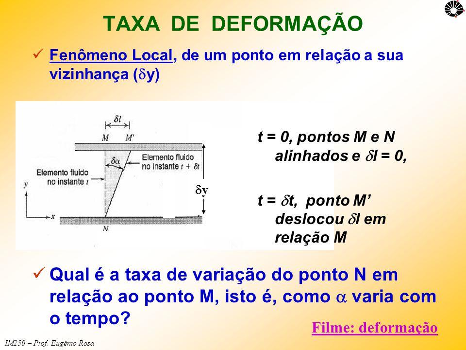 TAXA DE DEFORMAÇÃO Fenômeno Local, de um ponto em relação a sua vizinhança (dy) t = 0, pontos M e N alinhados e dl = 0,