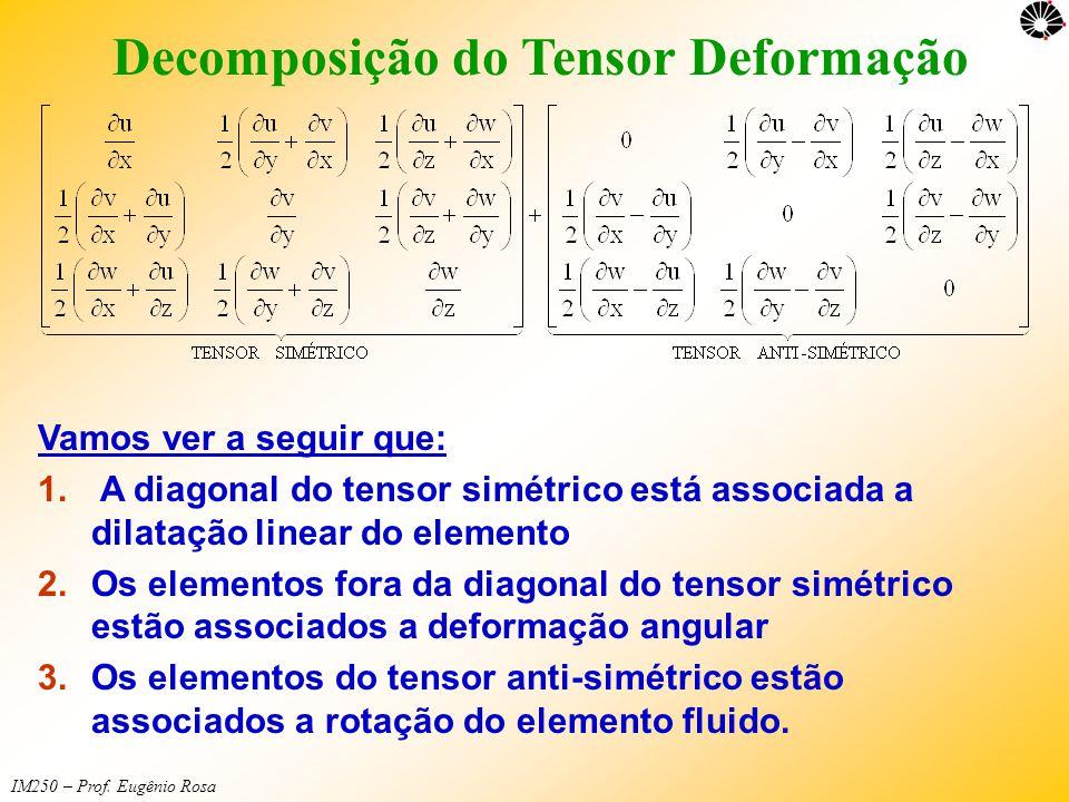 Decomposição do Tensor Deformação