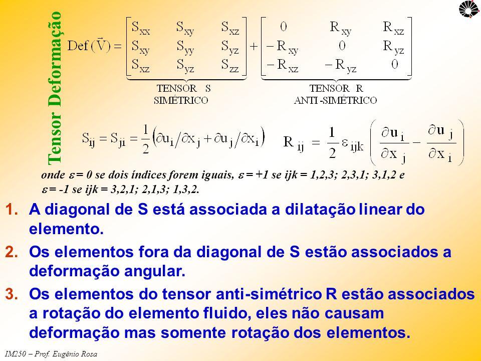 Tensor Deformação onde e = 0 se dois índices forem iguais, e = +1 se ijk = 1,2,3; 2,3,1; 3,1,2 e e = -1 se ijk = 3,2,1; 2,1,3; 1,3,2.