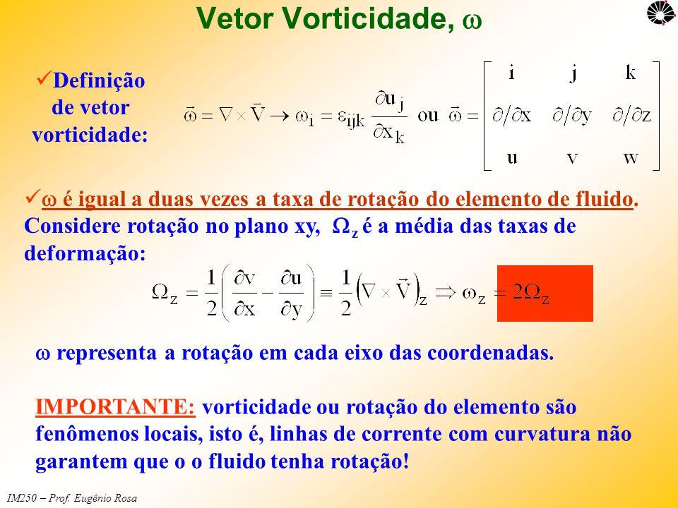 Definição de vetor vorticidade: