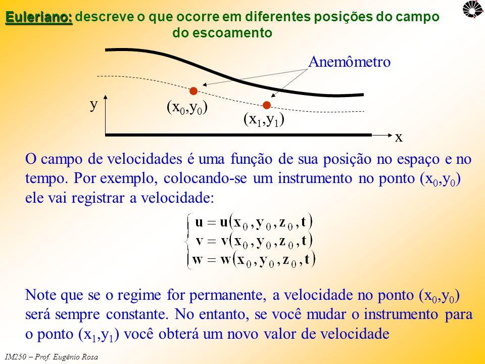 Anemômetro y (x0,y0) (x1,y1) x