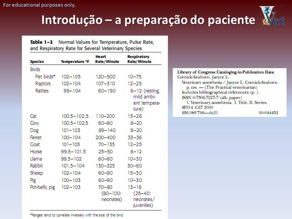 Introdução – a preparação do paciente