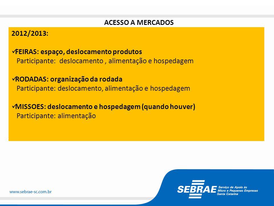 ACESSO A MERCADOS 2012/2013: FEIRAS: espaço, deslocamento produtos. Participante: deslocamento , alimentação e hospedagem.