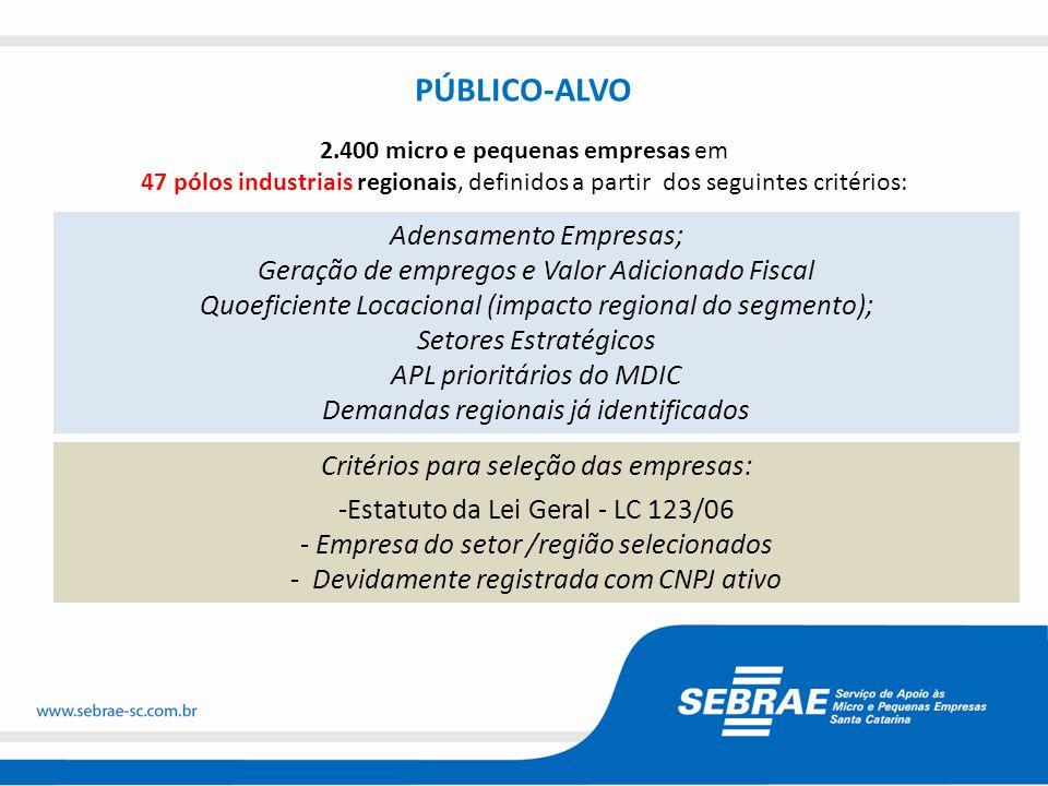PÚBLICO-ALVO Adensamento Empresas;