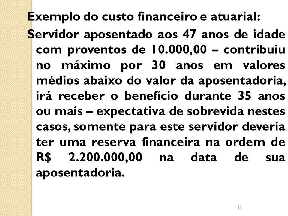 Exemplo do custo financeiro e atuarial: