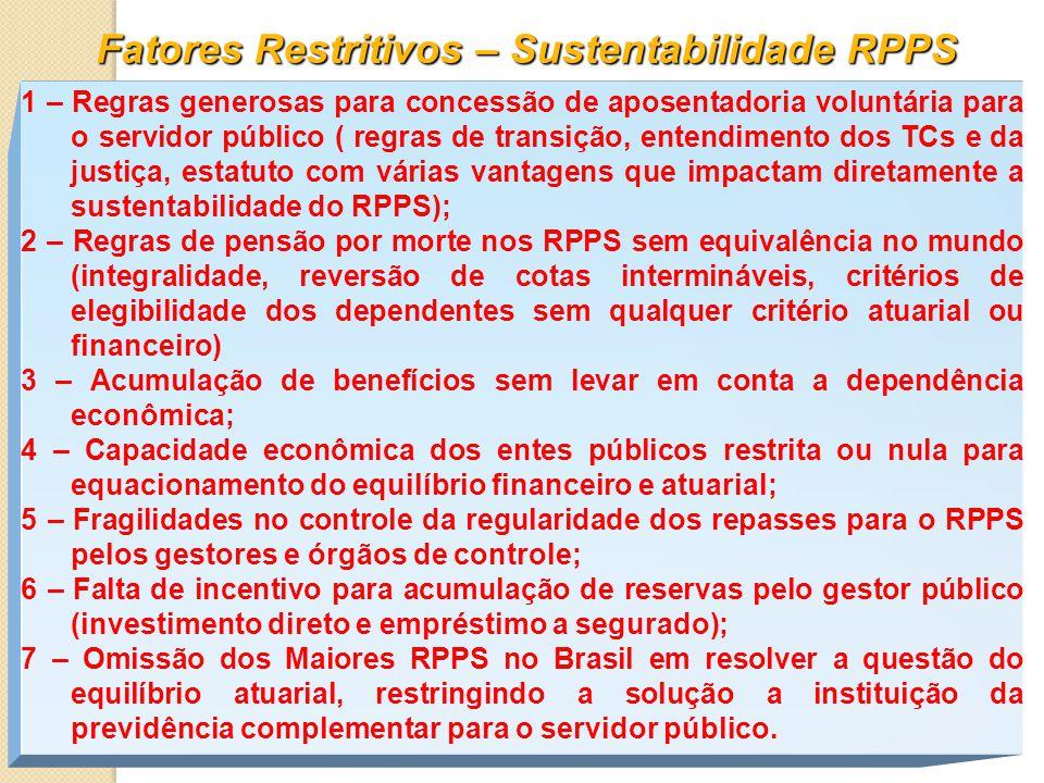 Fatores Restritivos – Sustentabilidade RPPS