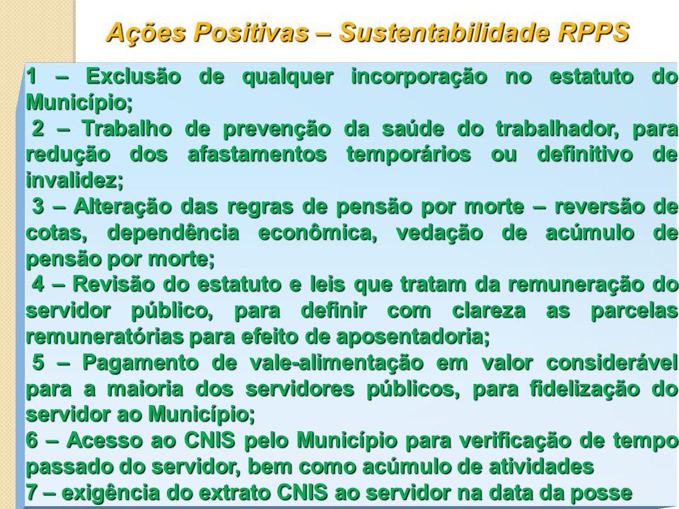 Ações Positivas – Sustentabilidade RPPS