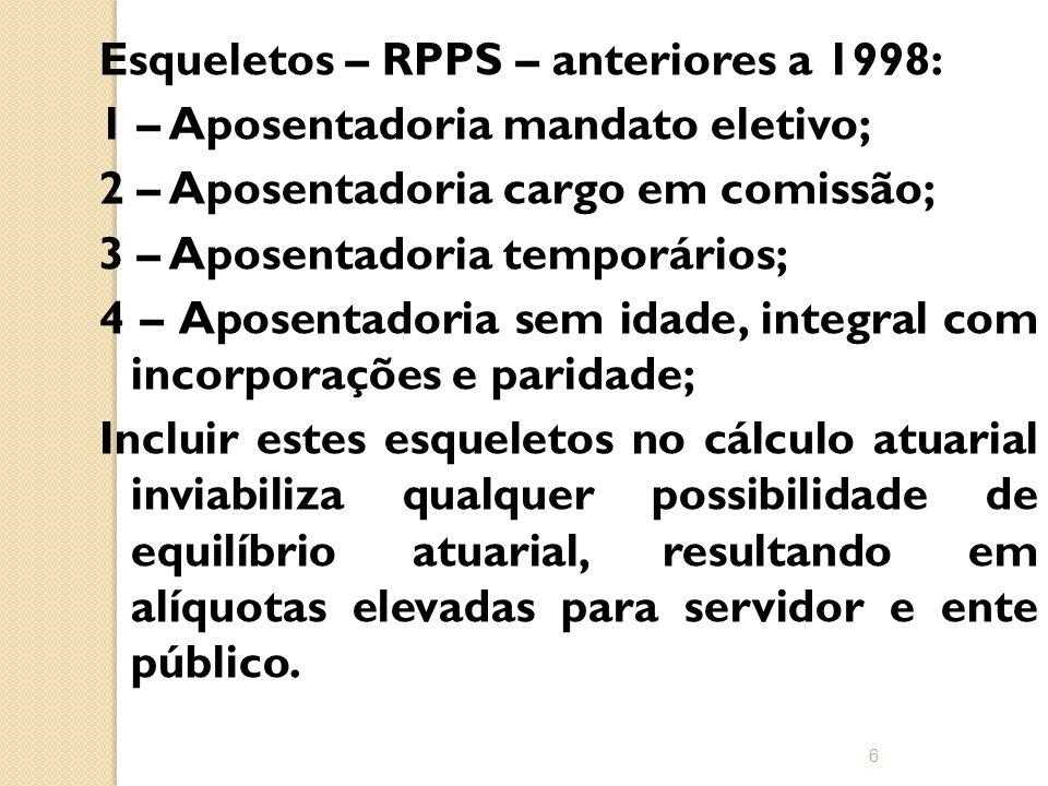 Esqueletos – RPPS – anteriores a 1998: