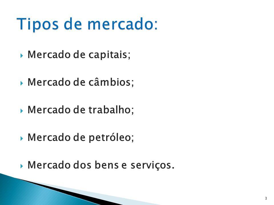 Tipos de mercado: Mercado de capitais; Mercado de câmbios;