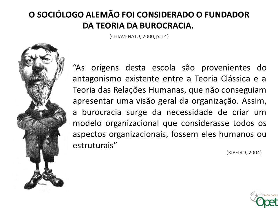 O SOCIÓLOGO ALEMÃO FOI CONSIDERADO O FUNDADOR DA TEORIA DA BUROCRACIA.