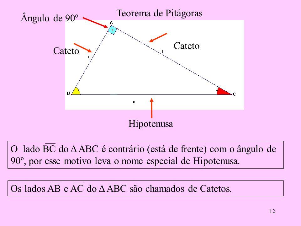 Teorema de Pitágoras Ângulo de 90º. Cateto. Hipotenusa.