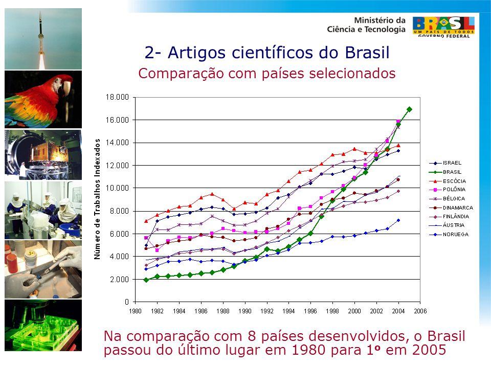 2- Artigos científicos do Brasil
