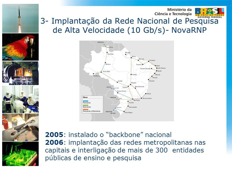 3- Implantação da Rede Nacional de Pesquisa de Alta Velocidade (10 Gb/s)- NovaRNP
