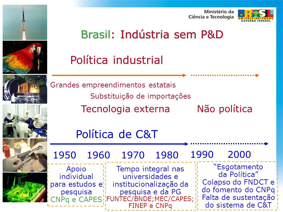 Brasil: Indústria sem P&D