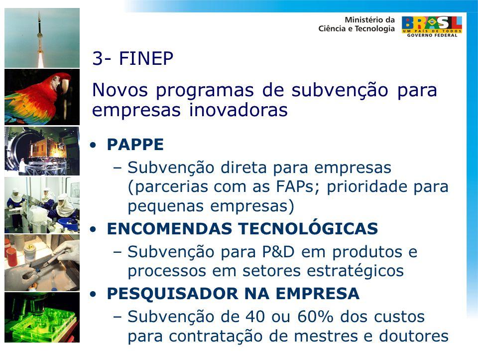 Novos programas de subvenção para empresas inovadoras
