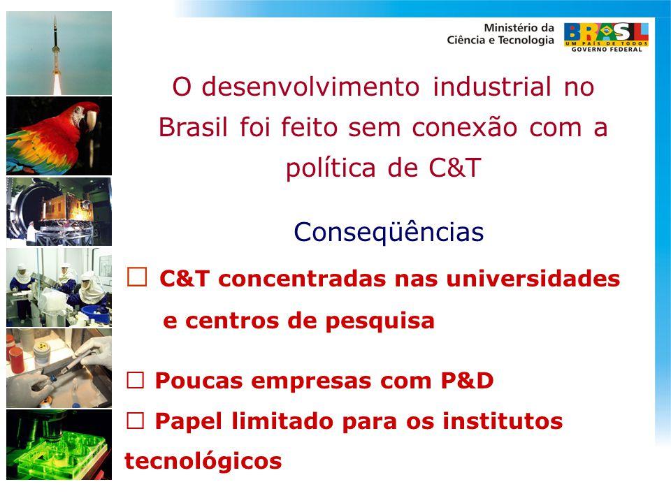 C&T concentradas nas universidades