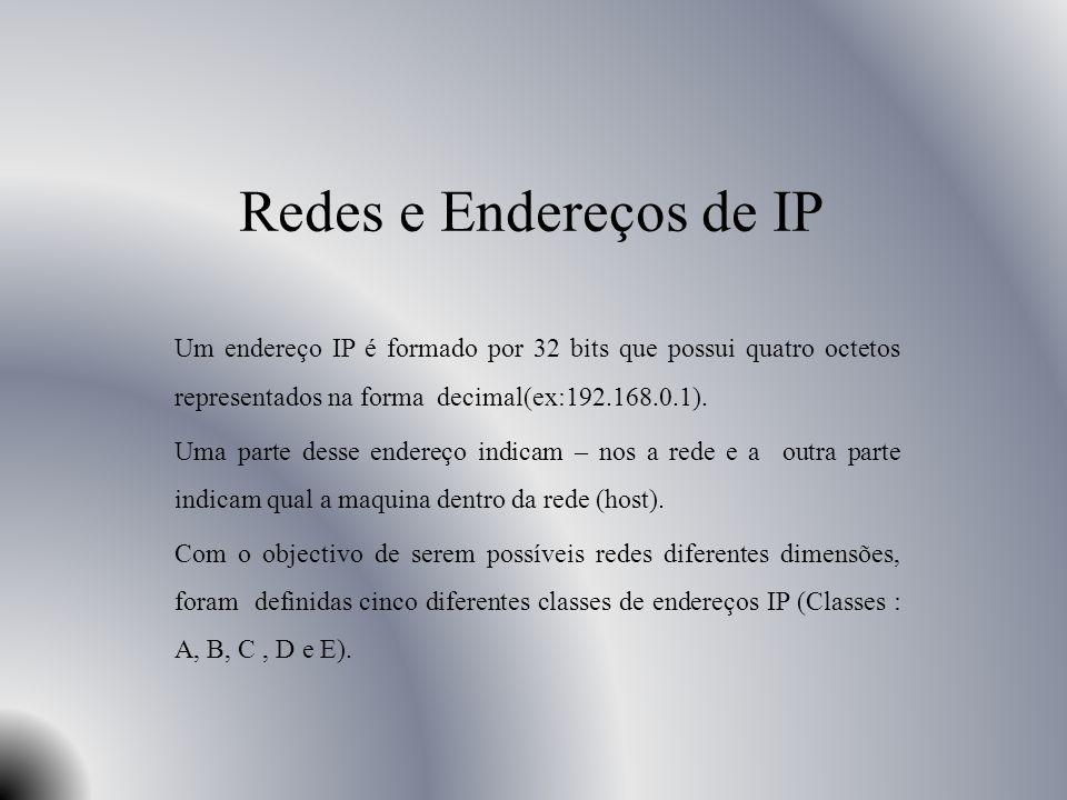 Redes e Endereços de IP Um endereço IP é formado por 32 bits que possui quatro octetos representados na forma decimal(ex:192.168.0.1).