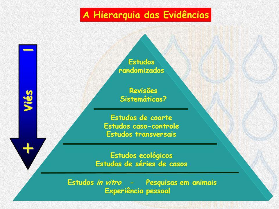_ + Viés A Hierarquia das Evidências Estudos randomizados Revisões