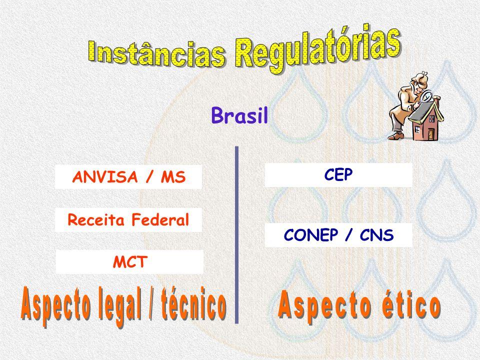 Instâncias Regulatórias