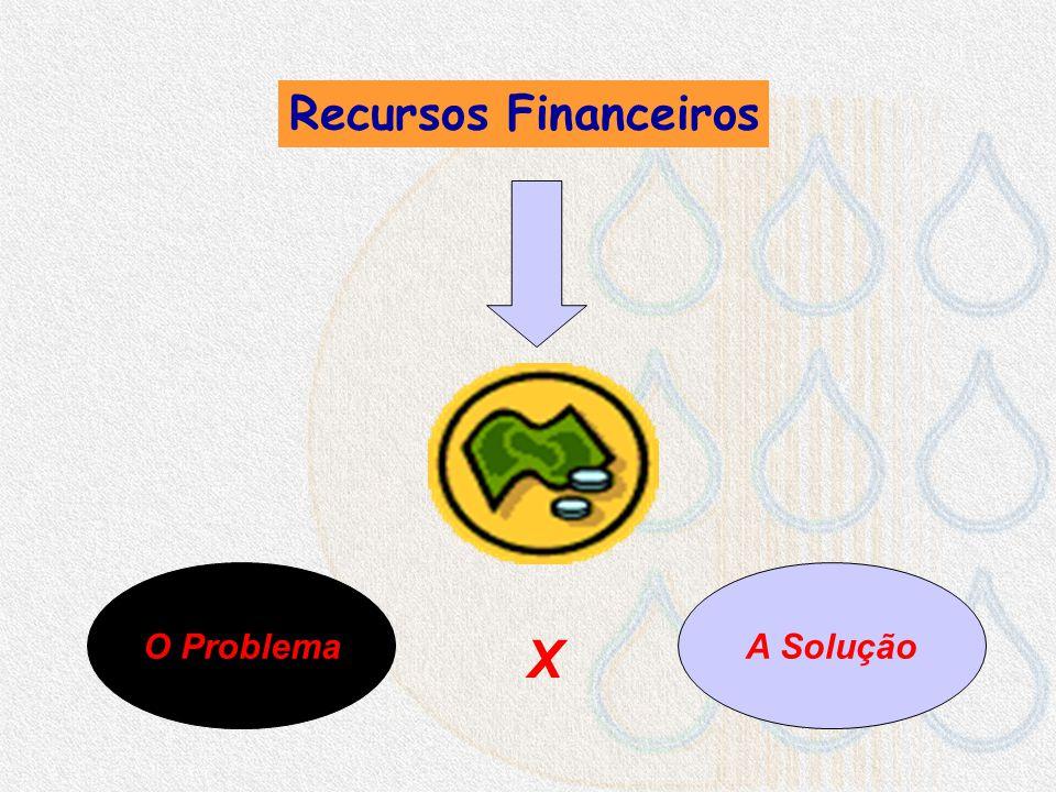 Recursos Financeiros O Problema A Solução X