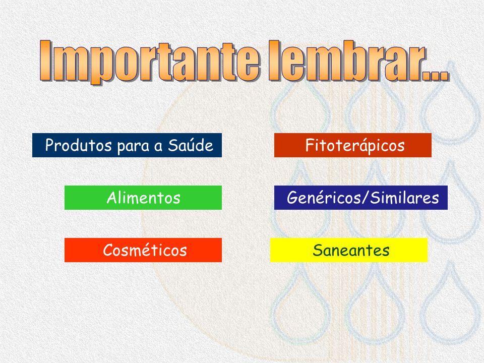 Importante lembrar... Produtos para a Saúde Fitoterápicos Alimentos