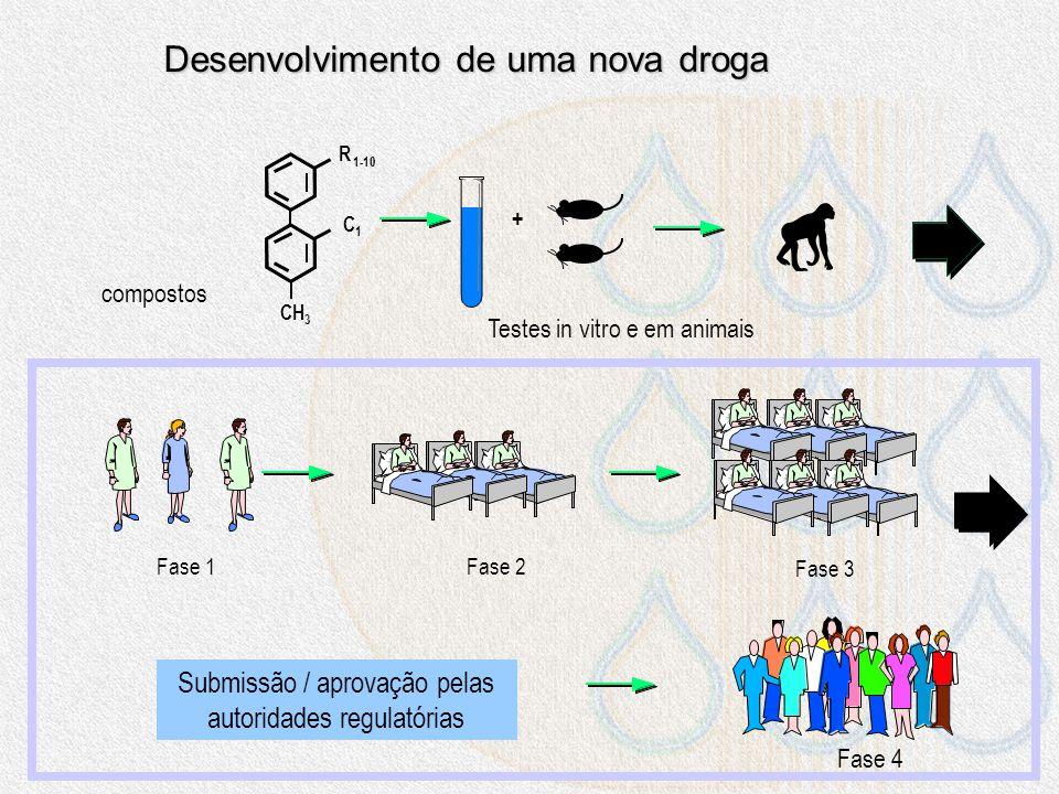 Desenvolvimento de uma nova droga