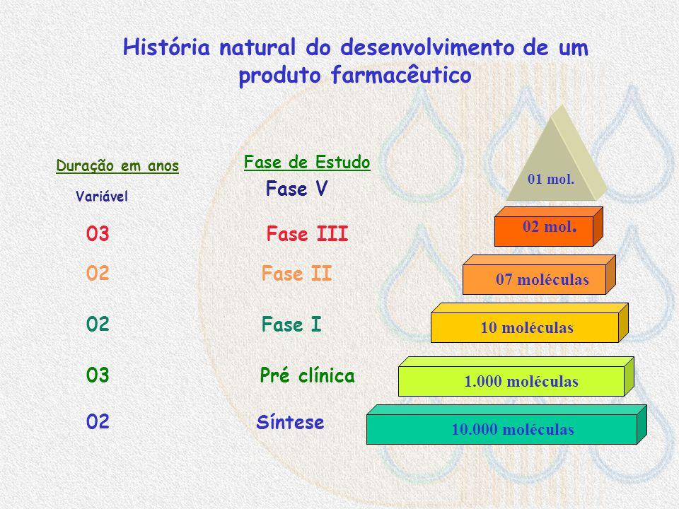 História natural do desenvolvimento de um