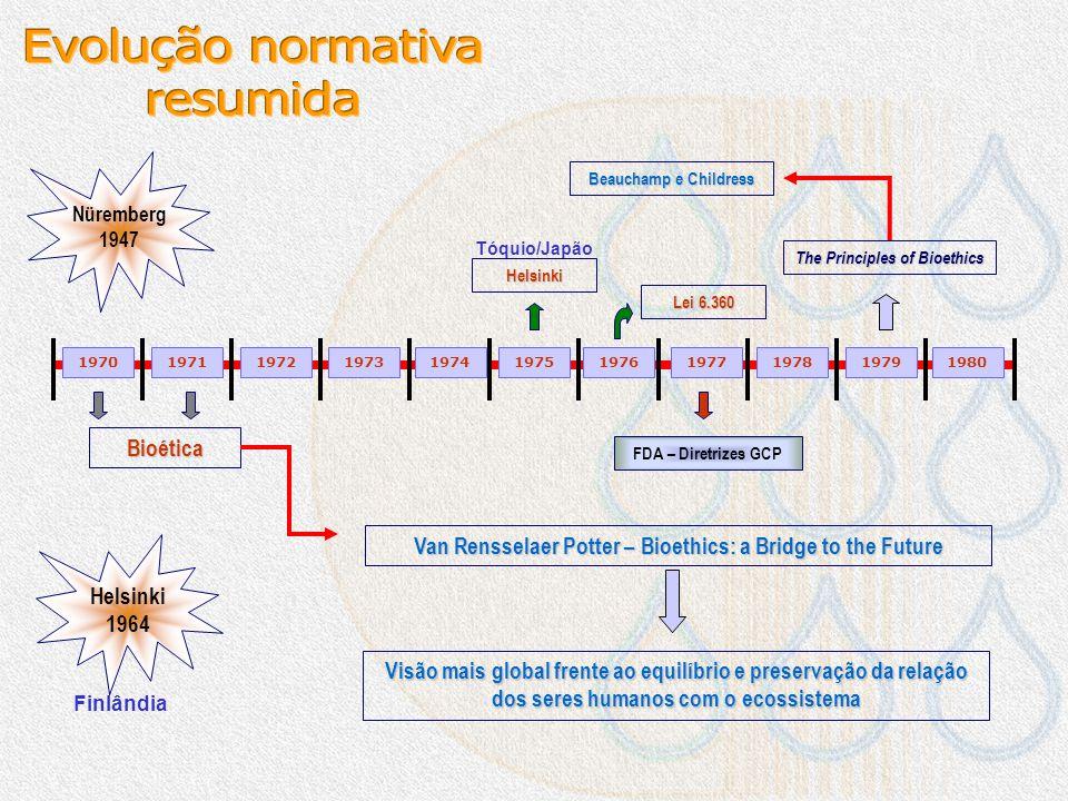 Evolução normativa resumida Bioética