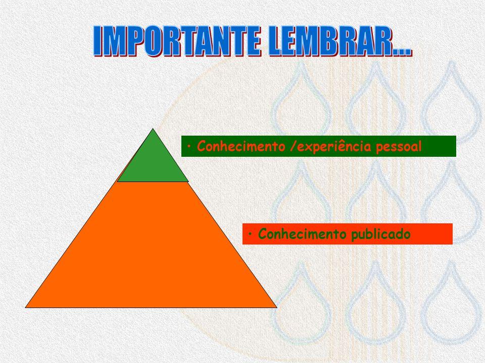 IMPORTANTE LEMBRAR... Conhecimento /experiência pessoal