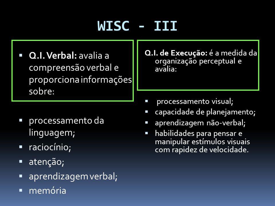 WISC - III Q.I. Verbal: avalia a compreensão verbal e proporciona informações sobre: processamento da linguagem;