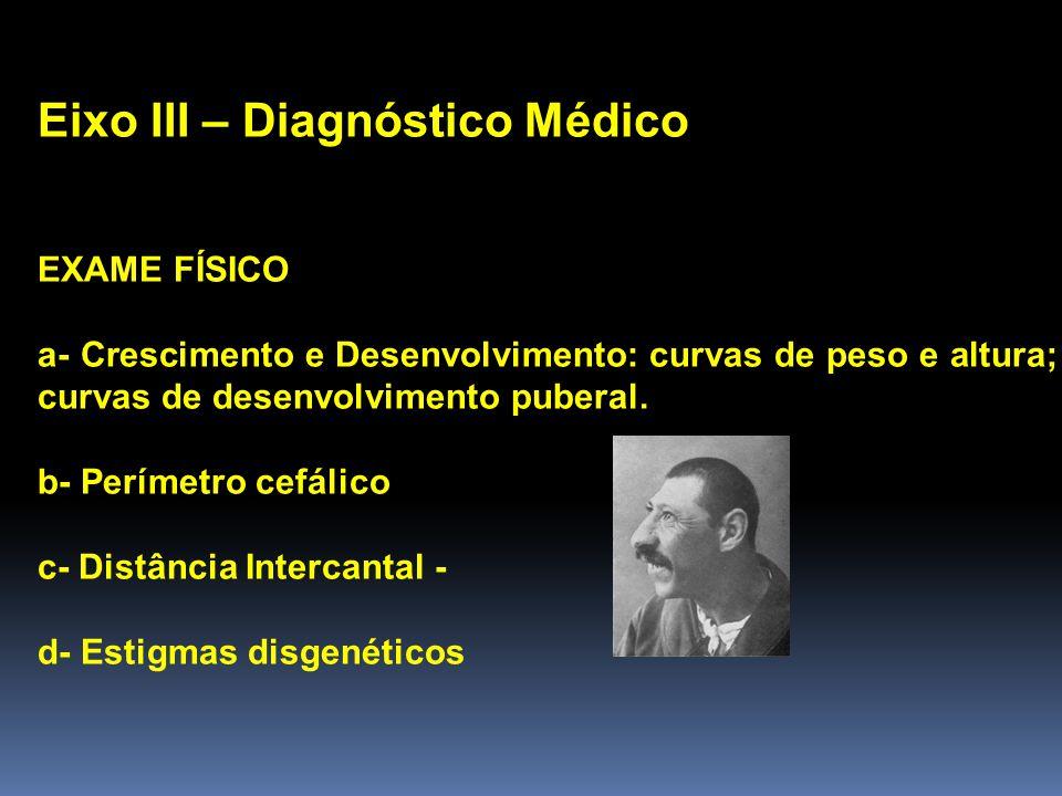Eixo III – Diagnóstico Médico