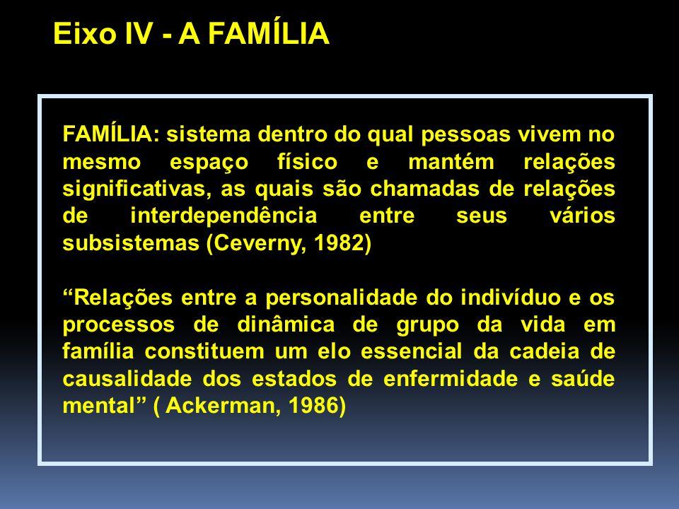 Eixo IV - A FAMÍLIA