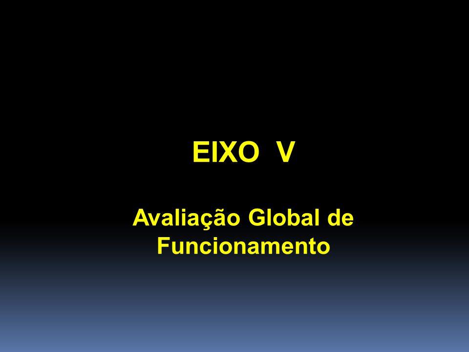 Avaliação Global de Funcionamento